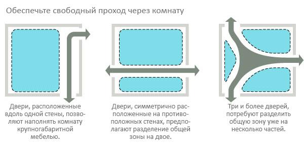 Фото в цветах: голубой, бирюзовый, серый, светло-серый, белый. Фото в .